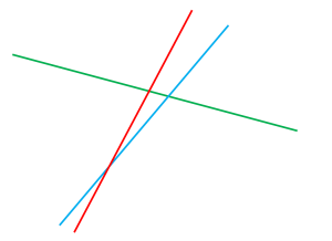 Intersecting lines, narrow wedges
