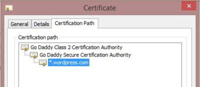 Chain of certificates associated with this blog