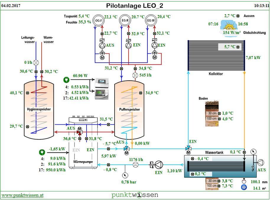 Heat pump new heat pump schematic pictures of heat pump schematic sciox Choice Image