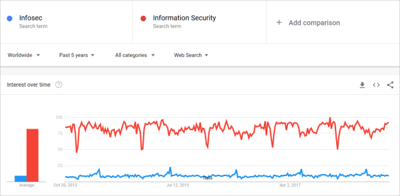 information-security-infosec.png